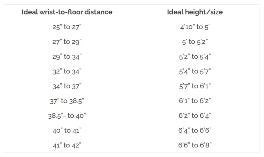 RECOMMENDED CLUB-LENGTHS FOR HEIGHT/SIZE